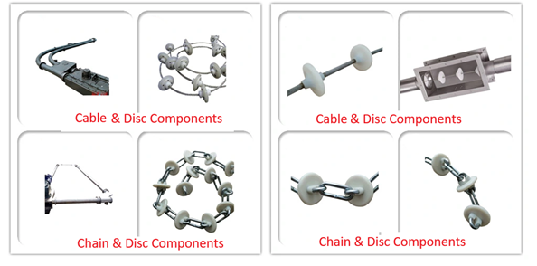 Cable_and_disc_chain_and_disc_components.png