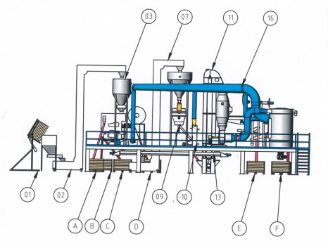 Typical_Hemp_Seed_Hulling_and_Processing_Installation_Arrangement_3.jpg